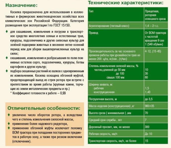 Косилка-измельчитель роторная КИР-1,5М