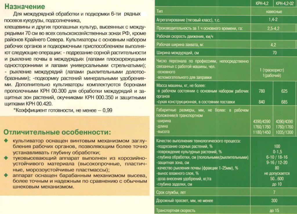 Культиватор-растениепитатель навесной КРН-4,2