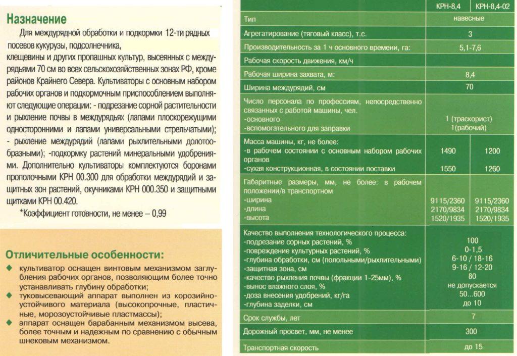 Культиватор-растениепитатель навесной КРН-8,4