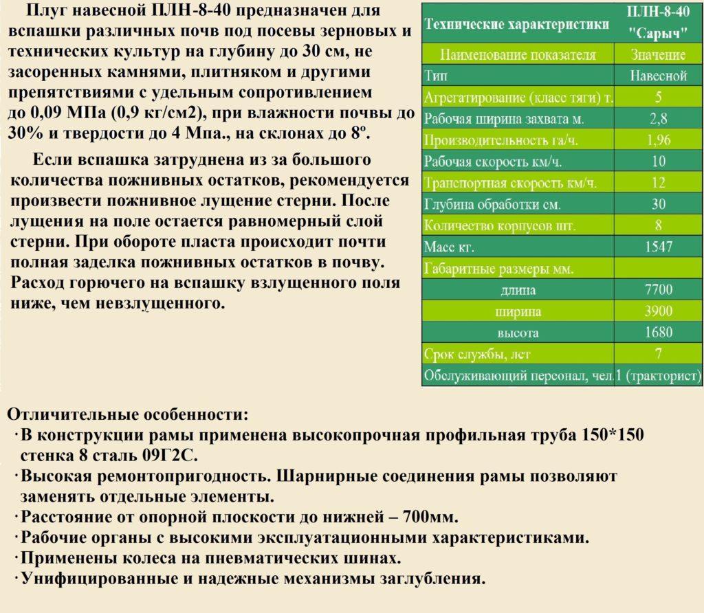 ПЛН-8-40